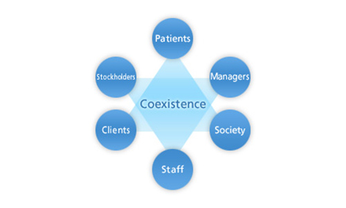 Cooperation with stakeholders