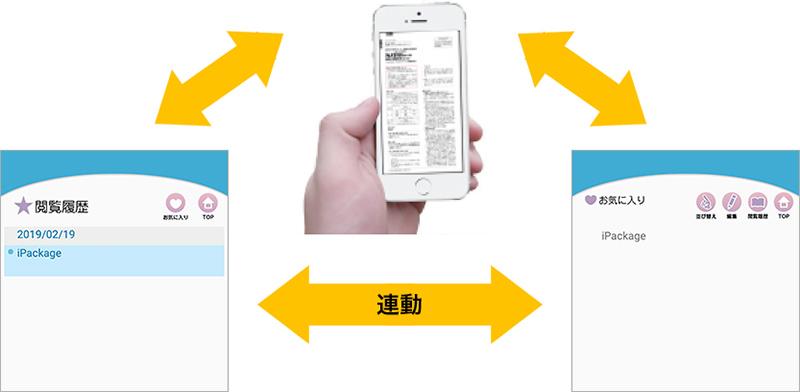 パッケージ専用アプリによる便利な機能